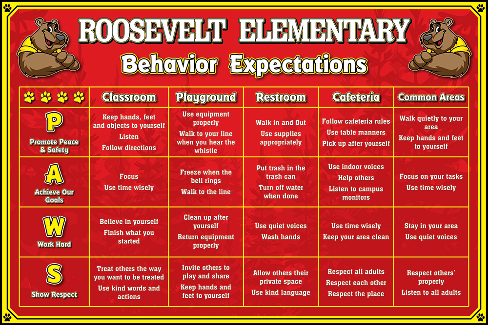 PBIS Matrix Displays